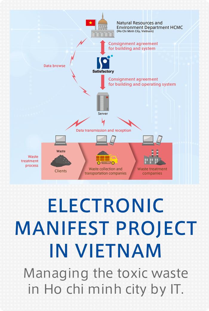 electronic manifest