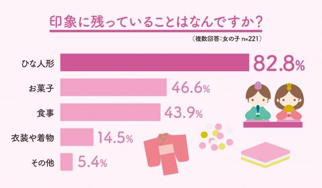「日本の伝統」を新たな世代へ